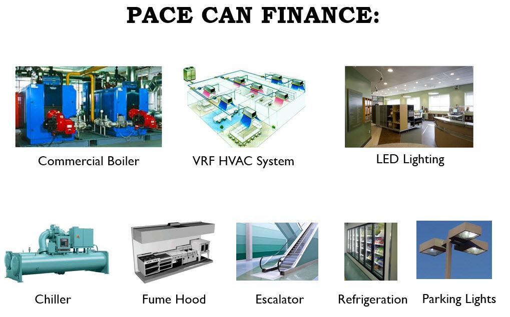 PACE 101 – PACE Sage Capital, LLC